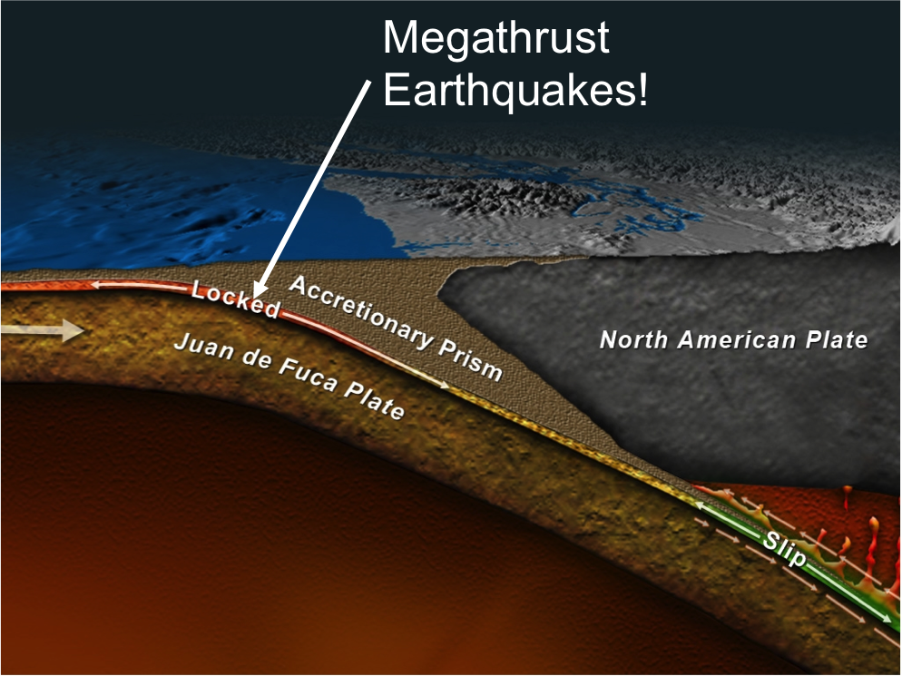 Why the Cascadia Subduction Zone is Creepy